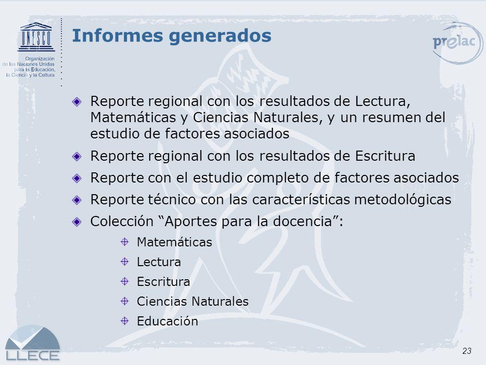 Informes generados Reporte regional con los resultados de Lectura, Matemáticas y Ciencias Naturales, y un resumen del estudio de factores asociados.