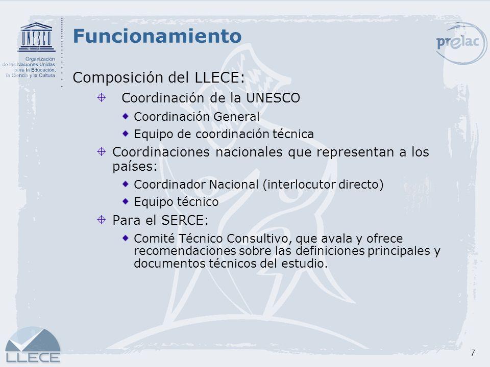 Funcionamiento Composición del LLECE: Coordinación de la UNESCO
