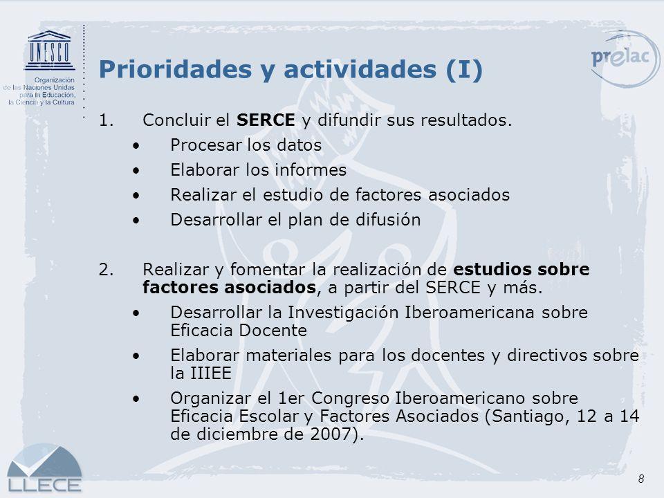 Prioridades y actividades (I)