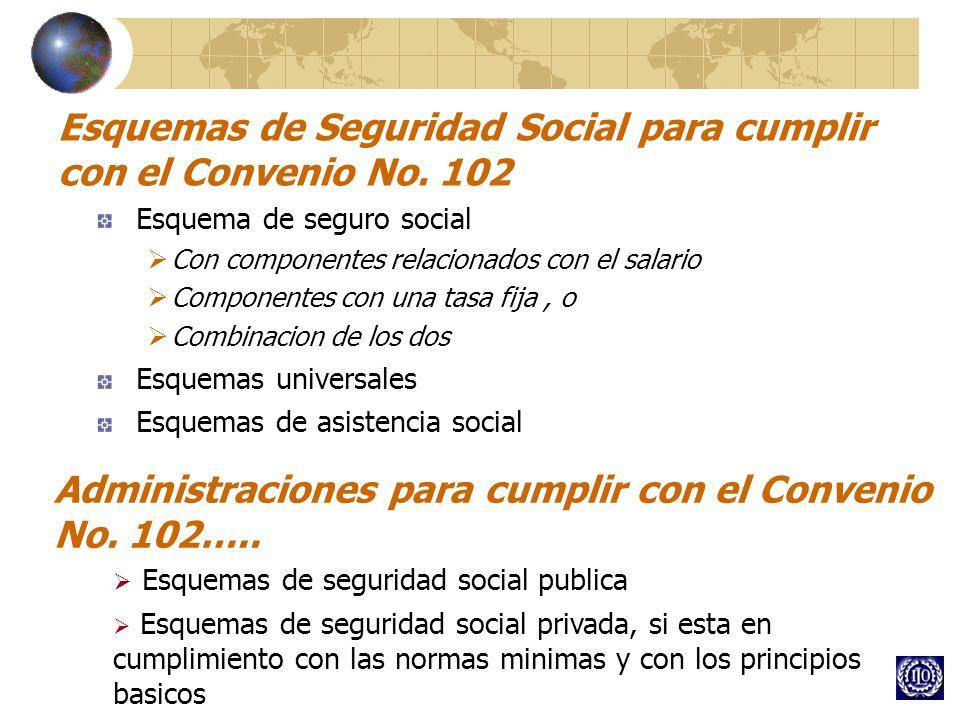 Esquemas de Seguridad Social para cumplir con el Convenio No. 102