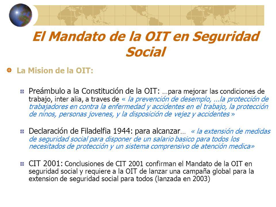 El Mandato de la OIT en Seguridad Social
