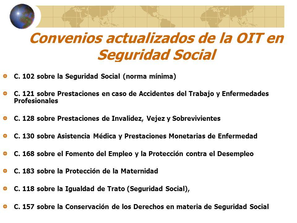 Convenios actualizados de la OIT en Seguridad Social