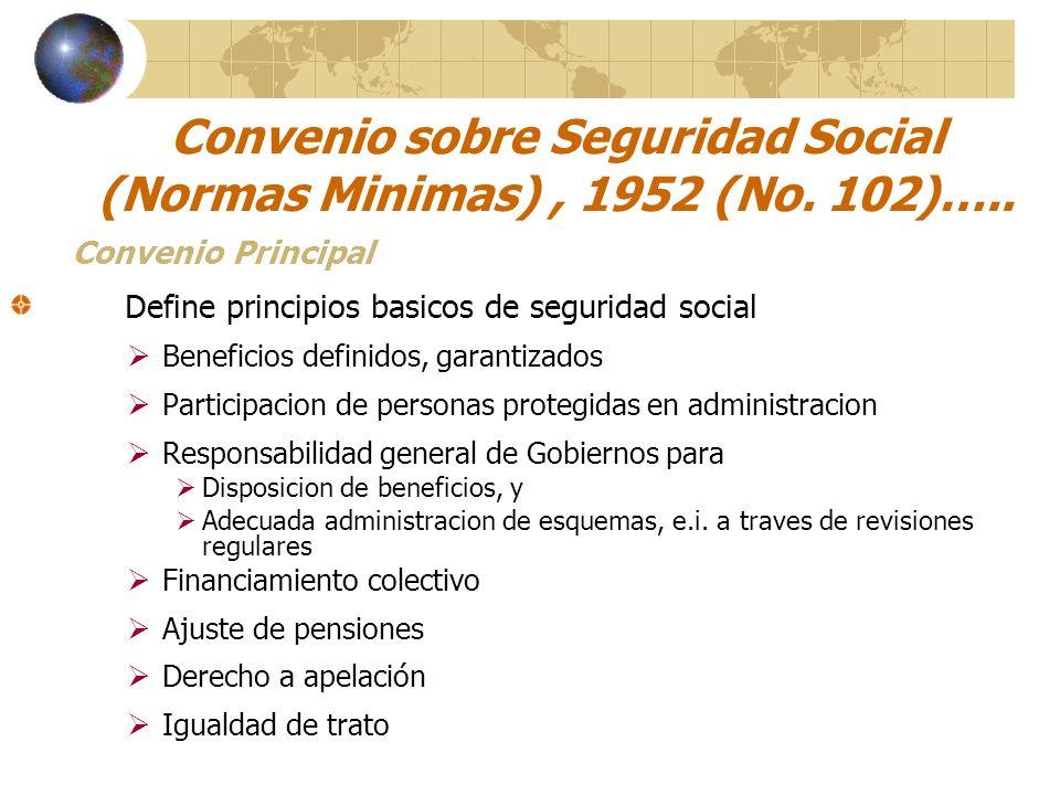 Convenio sobre Seguridad Social (Normas Minimas) , 1952 (No. 102)…..