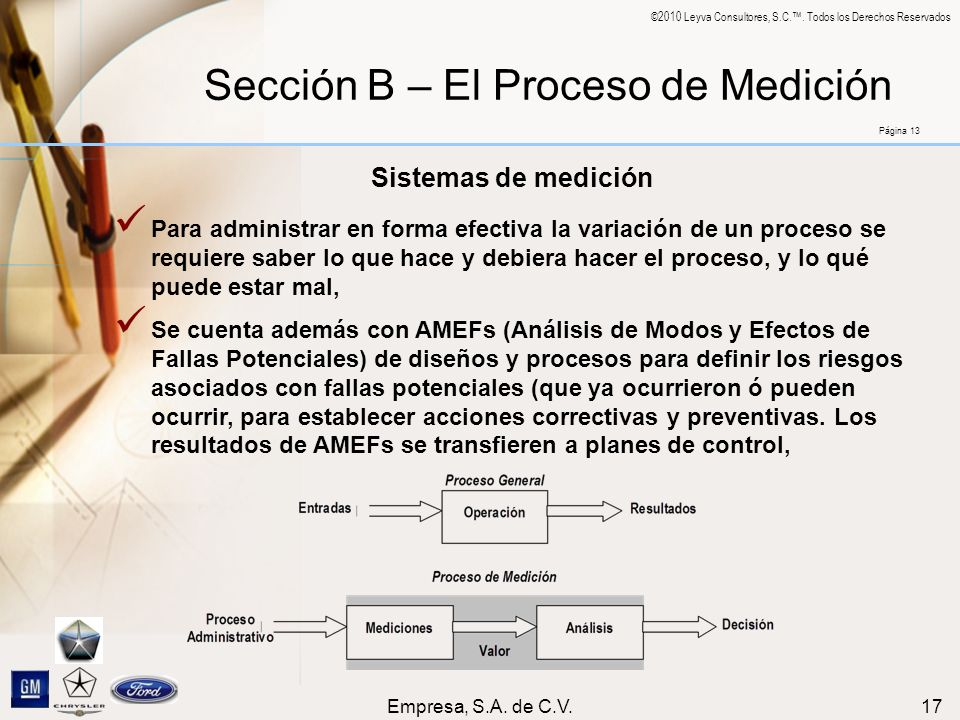 Sección B – El Proceso de Medición