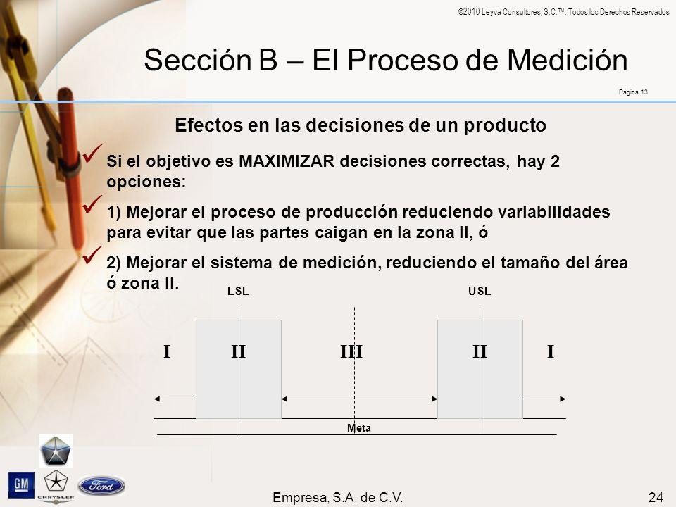 Efectos en las decisiones de un producto