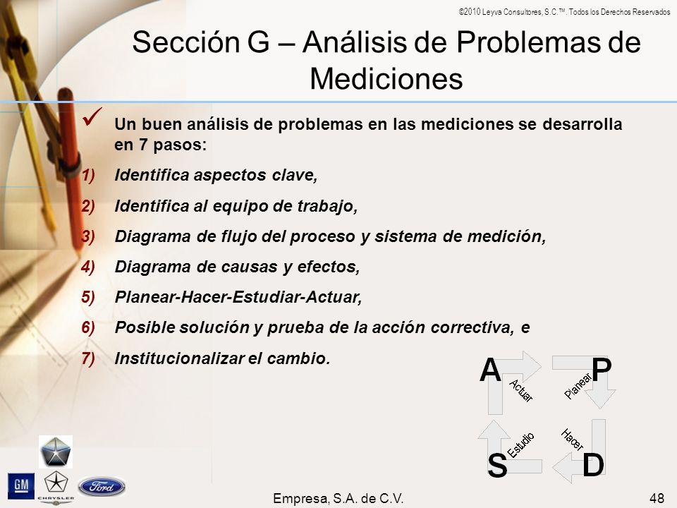 Sección G – Análisis de Problemas de Mediciones