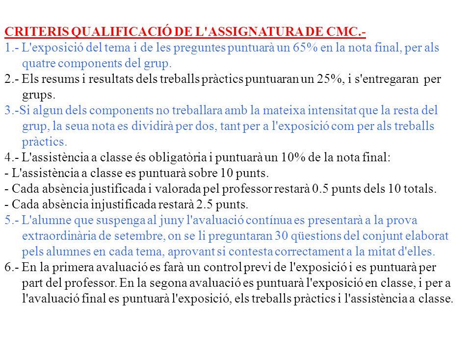 CRITERIS QUALIFICACIÓ DE L ASSIGNATURA DE CMC.-