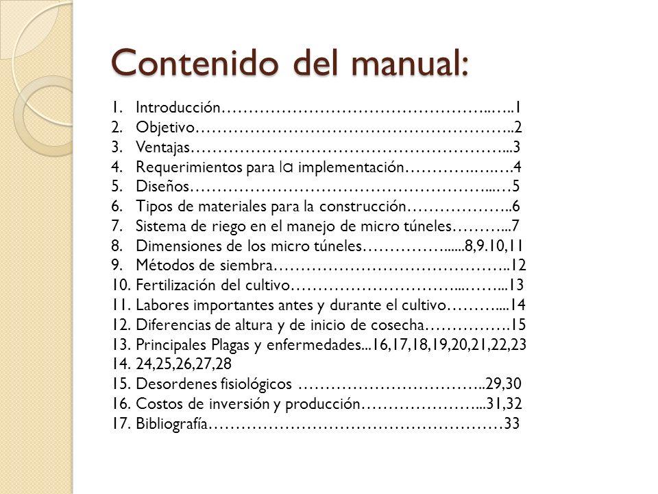 Contenido del manual: Introducción…………………………………………..…..1