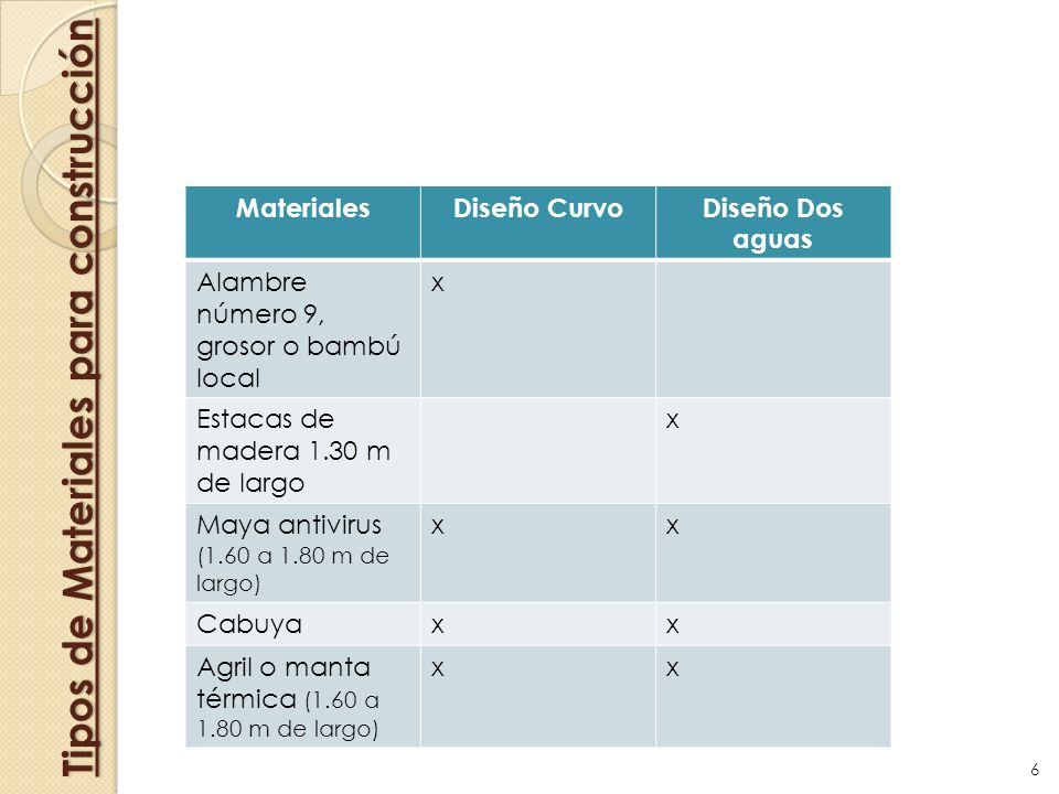 Tipos de Materiales para construcción