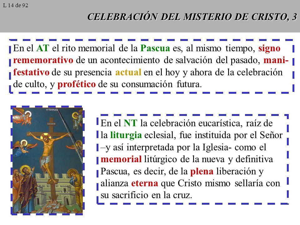 CELEBRACIÓN DEL MISTERIO DE CRISTO, 3