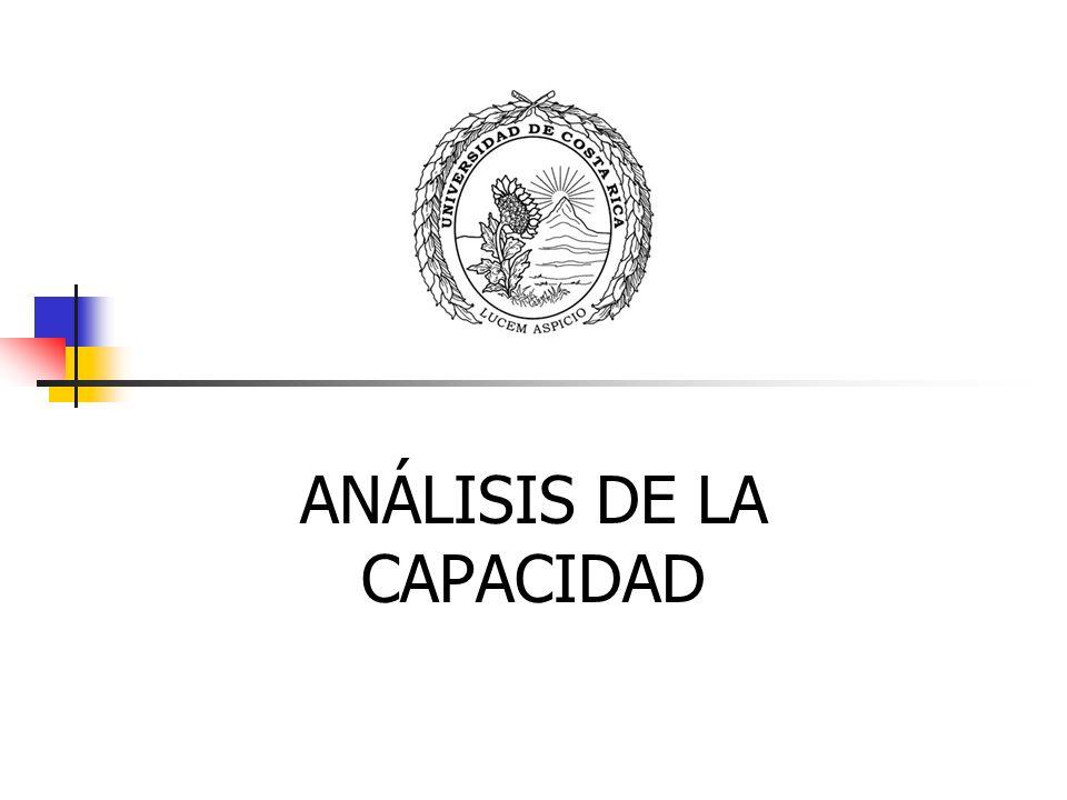 ANÁLISIS DE LA CAPACIDAD