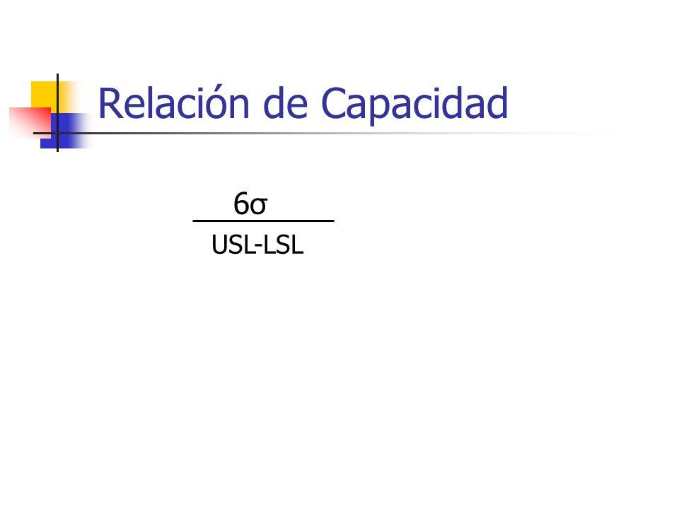 Relación de Capacidad 6σ USL-LSL