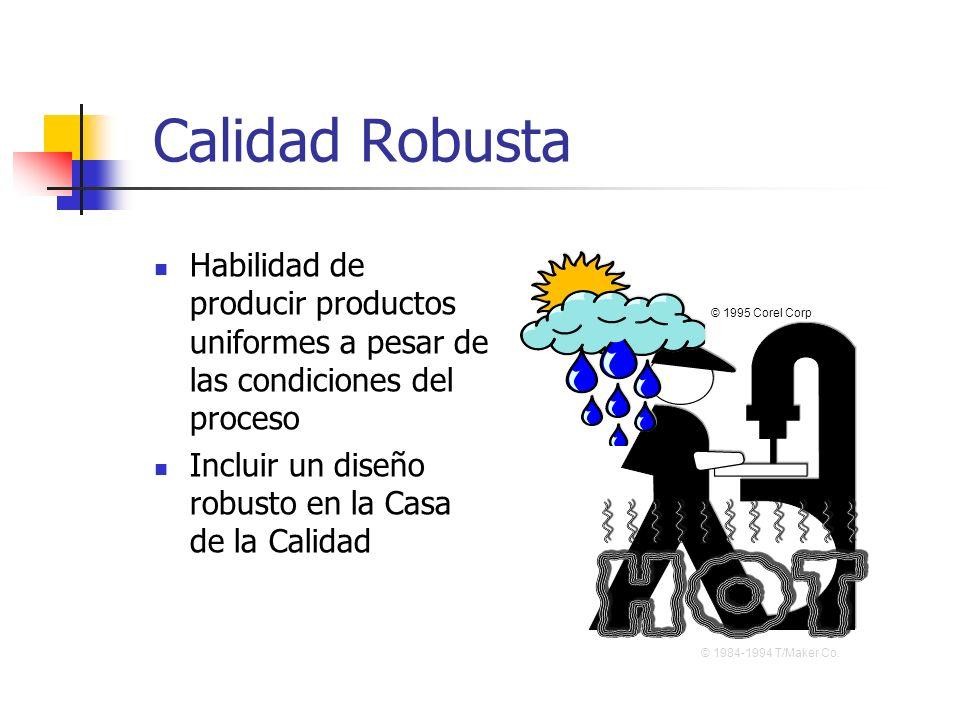 Calidad Robusta Habilidad de producir productos uniformes a pesar de las condiciones del proceso.