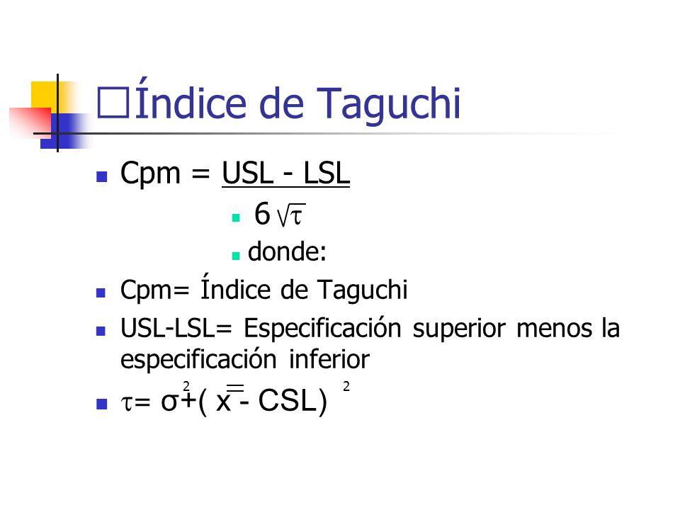 Índice de Taguchi Cpm = USL - LSL 6  = σ+( x - CSL) donde: