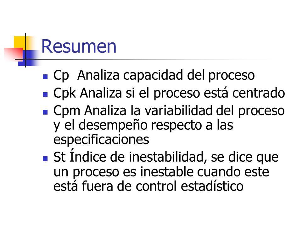 Resumen Cp Analiza capacidad del proceso