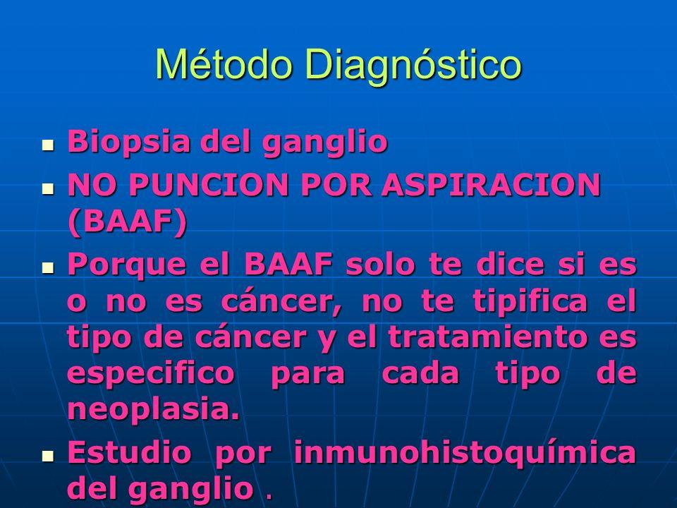 Método Diagnóstico Biopsia del ganglio