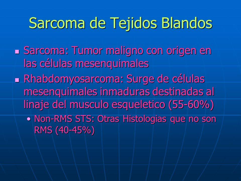 Sarcoma de Tejidos Blandos