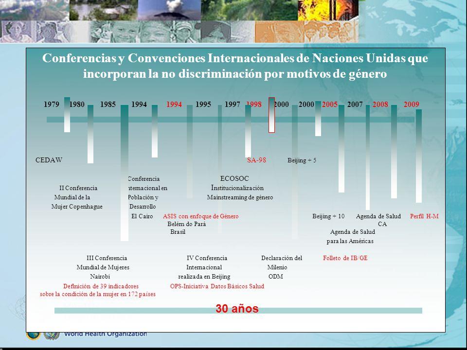 Conferencias y Convenciones Internacionales de Naciones Unidas que incorporan la no discriminación por motivos de género