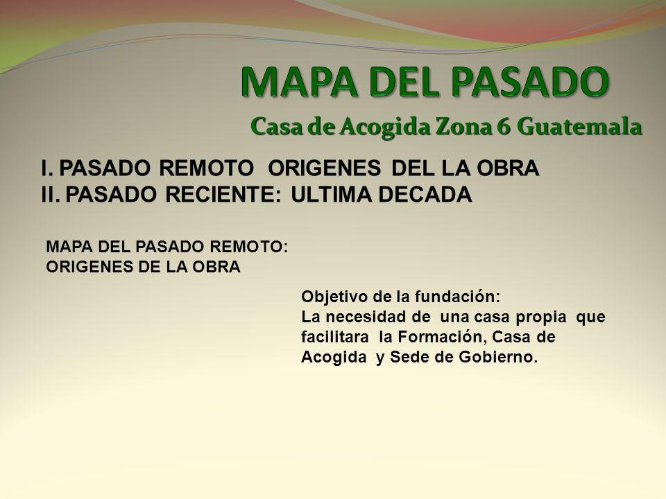 Casa de Acogida Zona 6 Guatemala