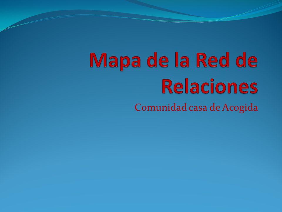 Mapa de la Red de Relaciones
