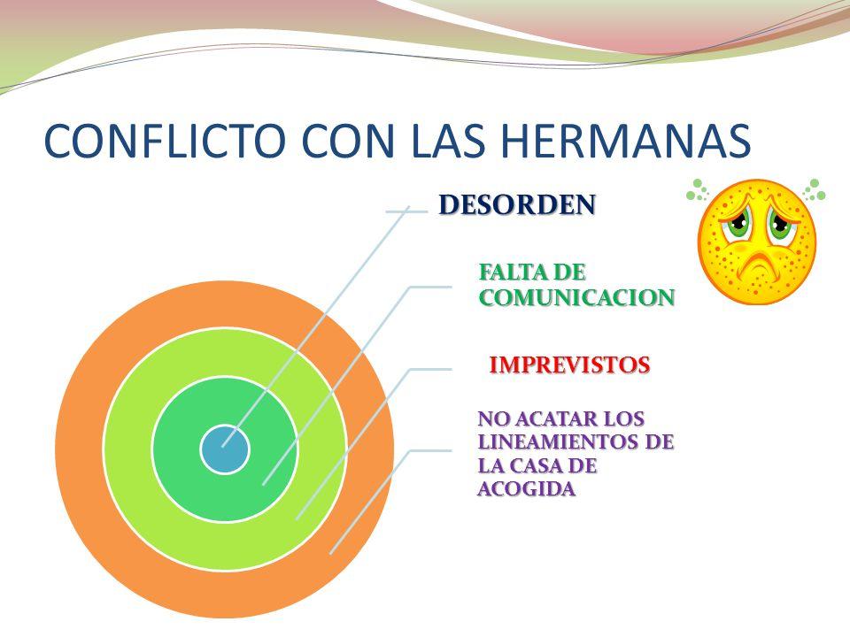 CONFLICTO CON LAS HERMANAS