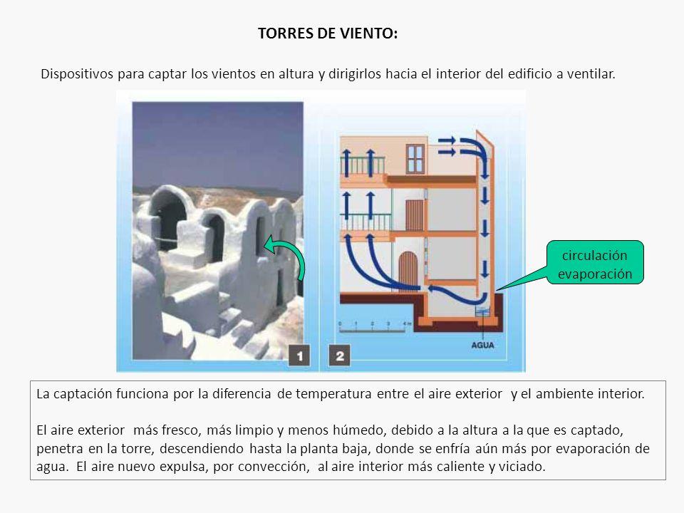 Estudio de las propiedades del aire h medo ppt descargar - Humidificar el ambiente ...