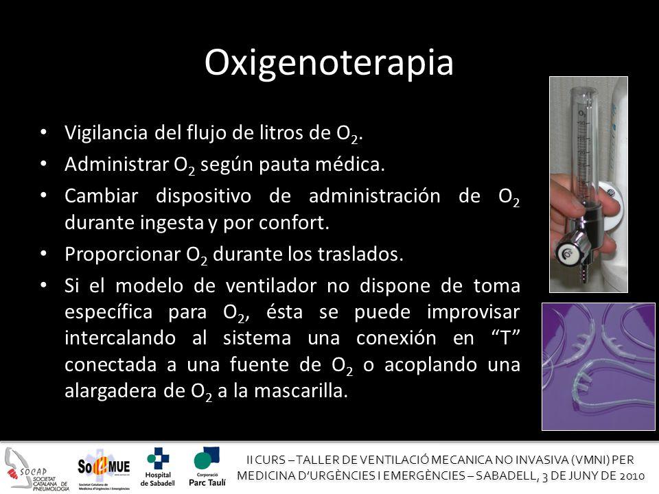 Cuidados de enfermer a en la ventilaci n no invasiva en urgencias ppt video online descargar - Cambiar de medico de cabecera por internet ...