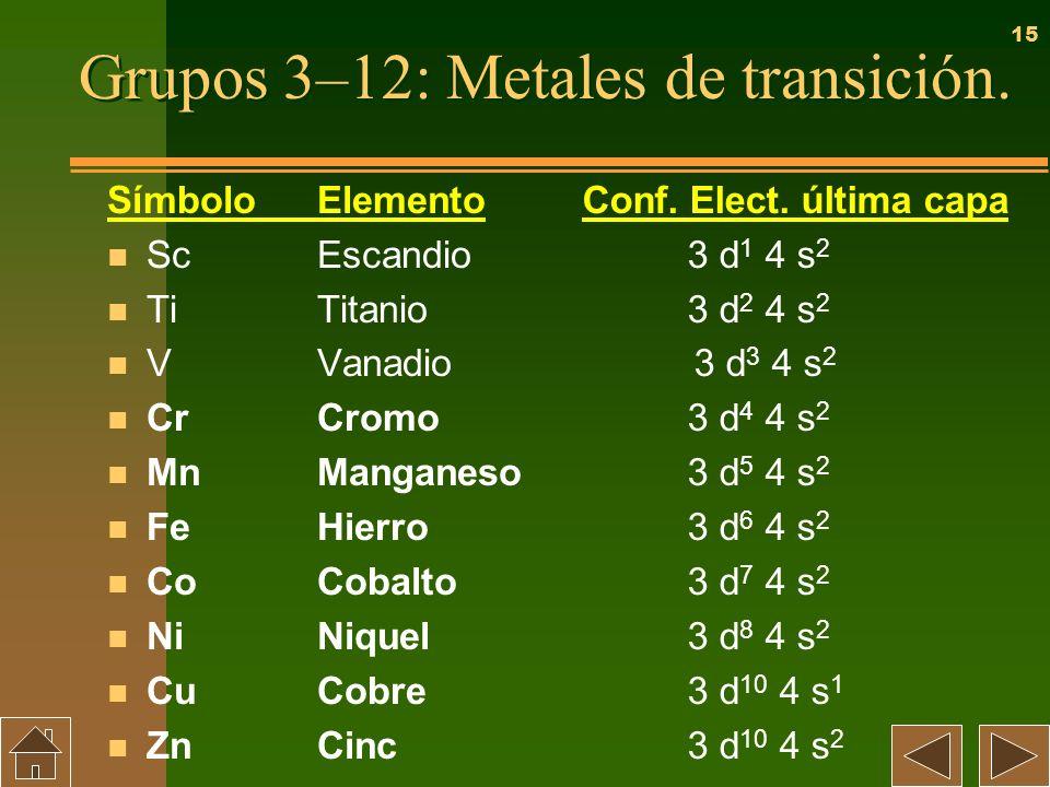Grupos 3–12: Metales de transición.
