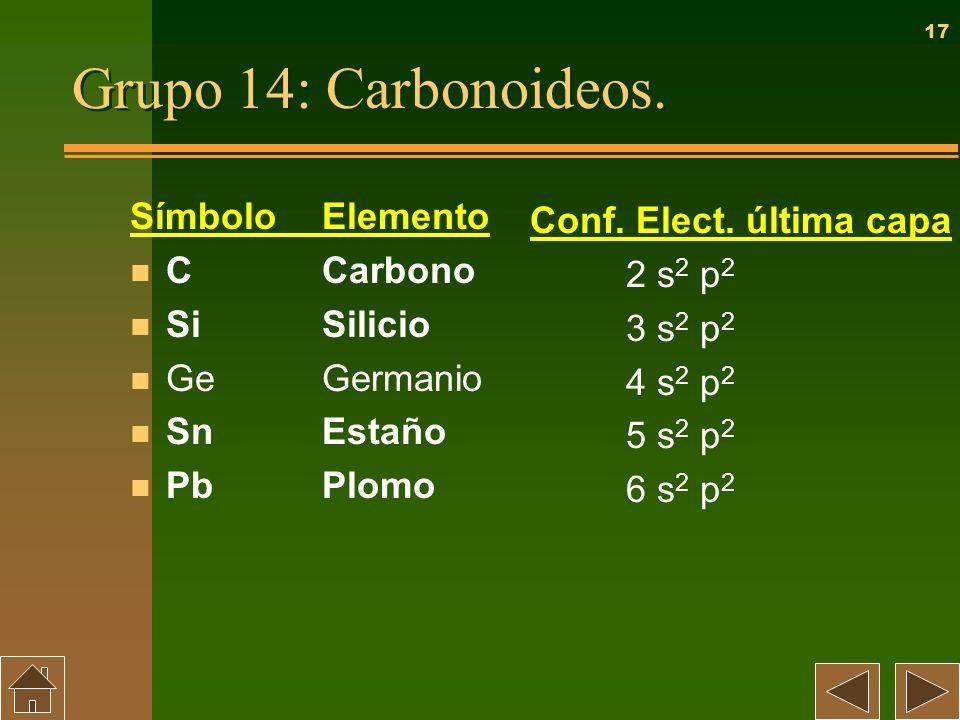 Grupo 14: Carbonoideos. Símbolo Elemento Conf. Elect. última capa