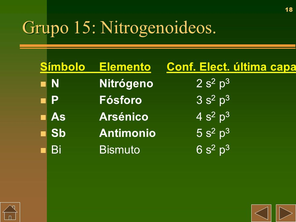Grupo 15: Nitrogenoideos.