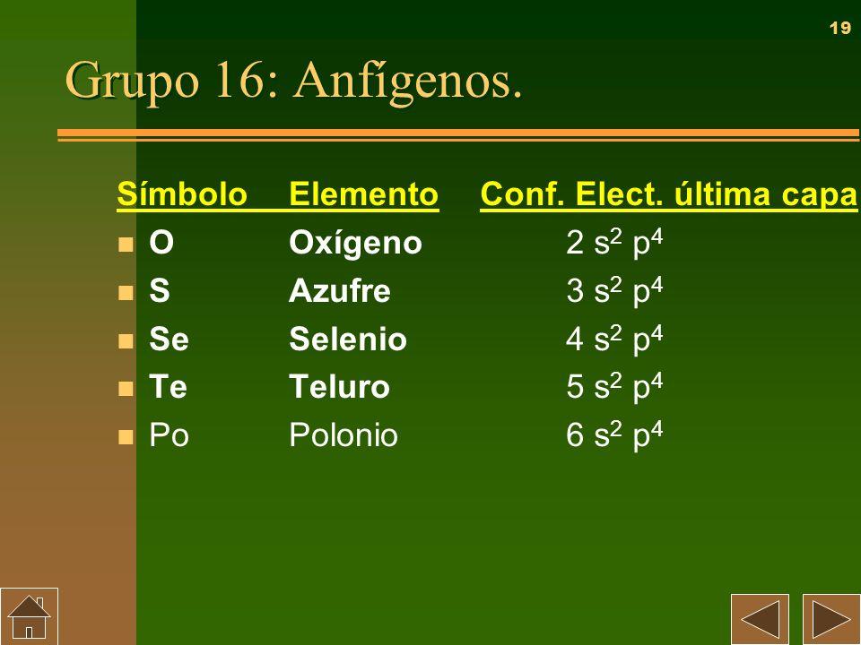 Grupo 16: Anfígenos. Símbolo Elemento O Oxígeno S Azufre Se Selenio