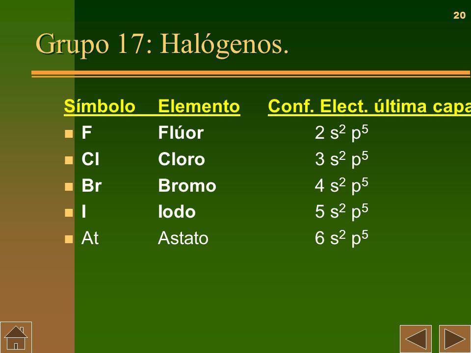 Grupo 17: Halógenos. Símbolo Elemento F Flúor Cl Cloro Br Bromo I Iodo