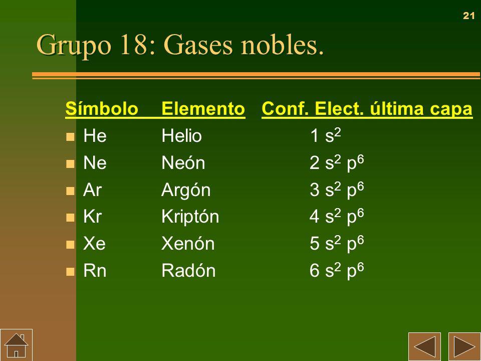 Grupo 18: Gases nobles. Símbolo Elemento He Helio Ne Neón Ar Argón