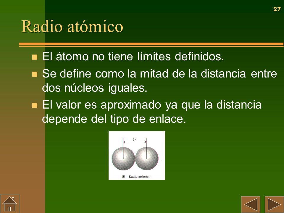 Radio atómico El átomo no tiene límites definidos.