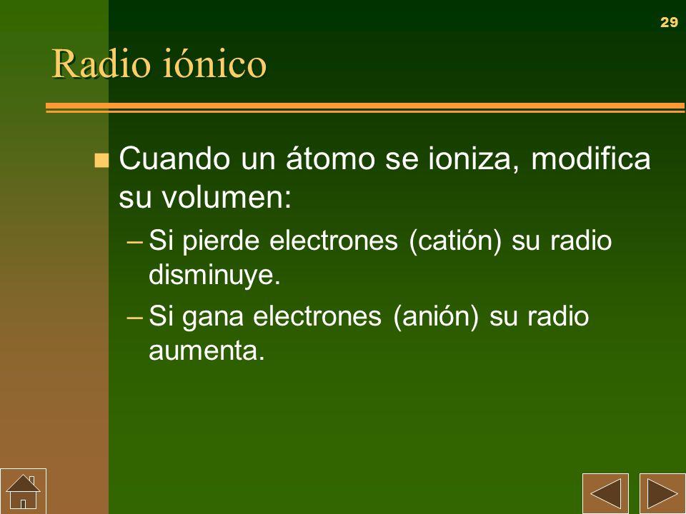 Radio iónico Cuando un átomo se ioniza, modifica su volumen:
