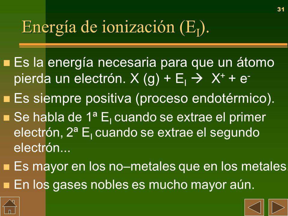 Energía de ionización (EI).