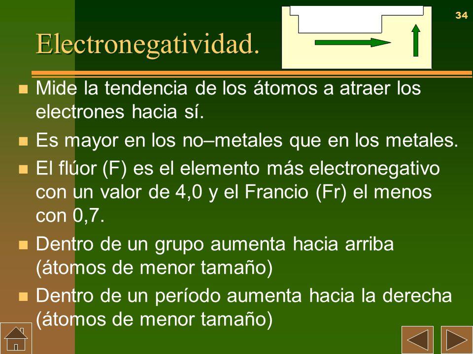Electronegatividad. Mide la tendencia de los átomos a atraer los electrones hacia sí. Es mayor en los no–metales que en los metales.
