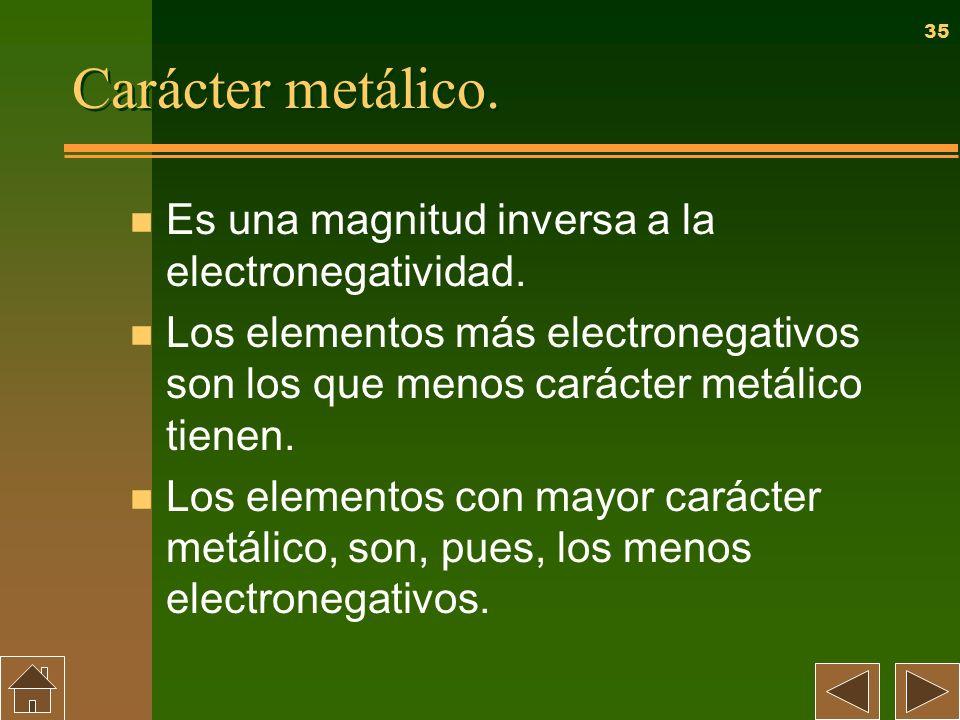 Carácter metálico. Es una magnitud inversa a la electronegatividad.