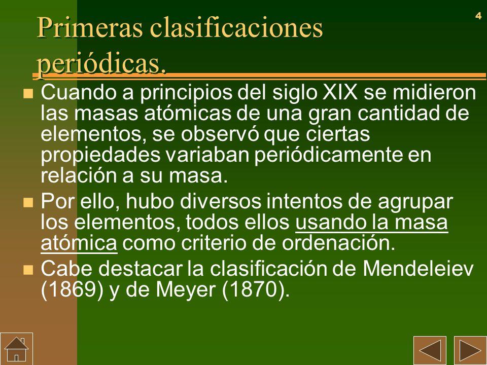 Primeras clasificaciones periódicas.