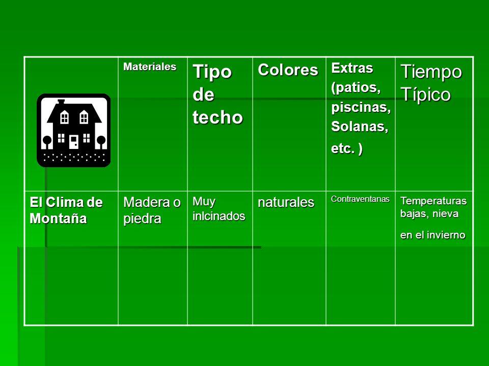 Tipo de techo Tiempo Típico Colores Extras (patios, piscinas,