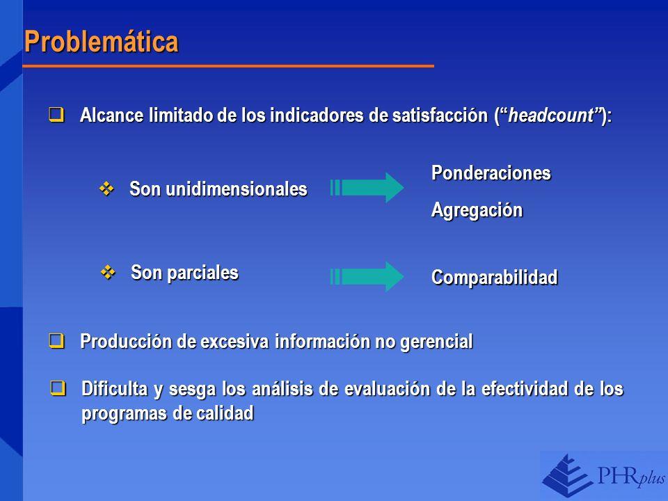 Problemática Alcance limitado de los indicadores de satisfacción ( headcount ): Ponderaciones. Son unidimensionales.