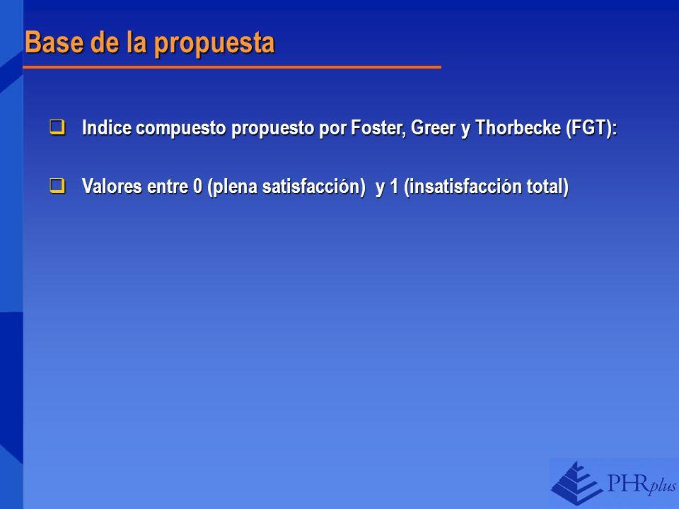 Base de la propuesta Indice compuesto propuesto por Foster, Greer y Thorbecke (FGT):