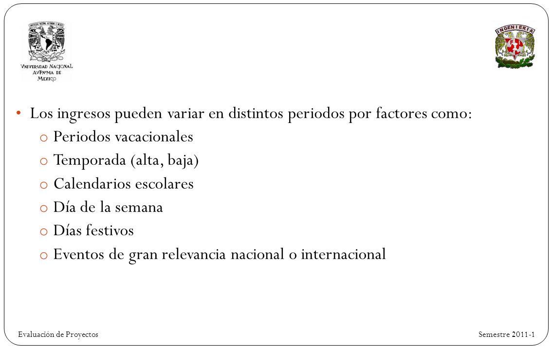 Los ingresos pueden variar en distintos periodos por factores como: