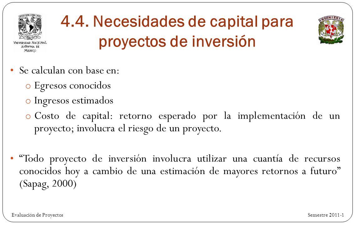 4.4. Necesidades de capital para proyectos de inversión