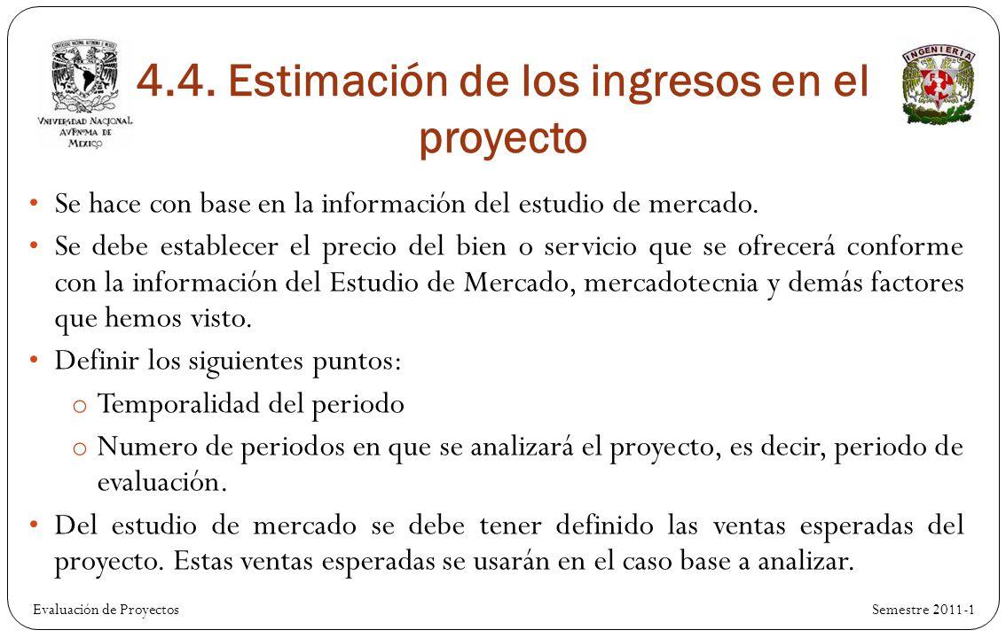 4.4. Estimación de los ingresos en el proyecto