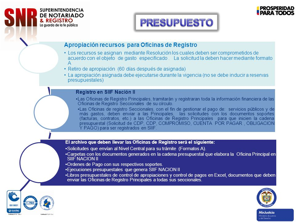PRESUPUESTO Apropiación recursos para Oficinas de Registro