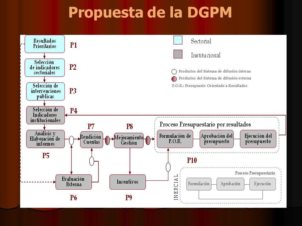 Propuesta de la DGPM Productos del Sistema de difusión interna