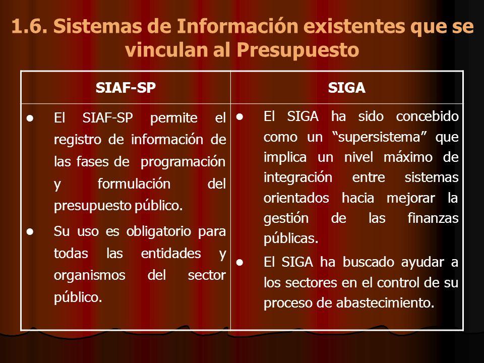 1.6. Sistemas de Información existentes que se vinculan al Presupuesto