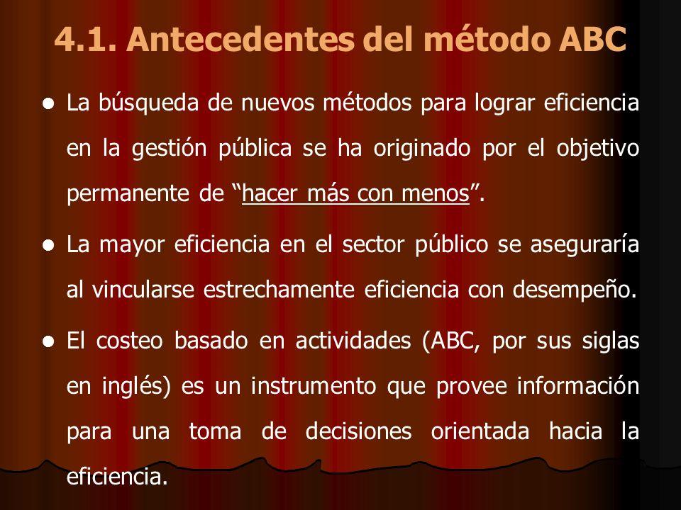4.1. Antecedentes del método ABC