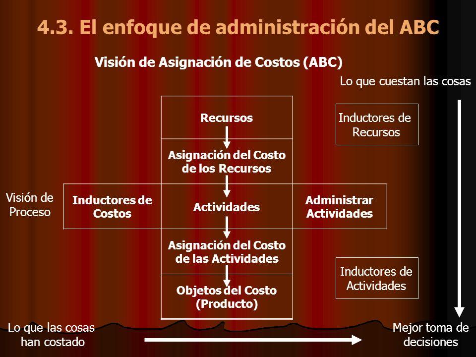 4.3. El enfoque de administración del ABC